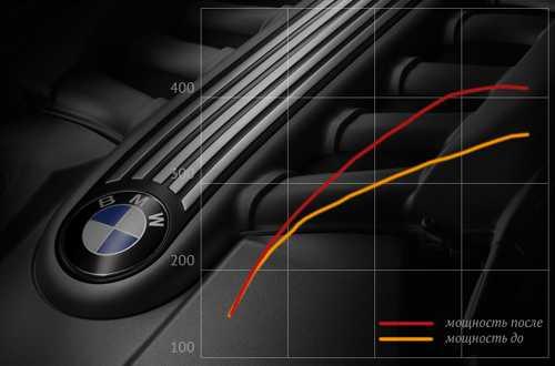 Виртуальный 3d тюнинг автомобилей онлайн