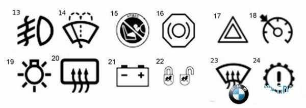 Приборная панель бмв е39 обозначения